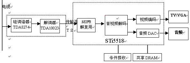 电路 电路图 电子 原理图 607_201