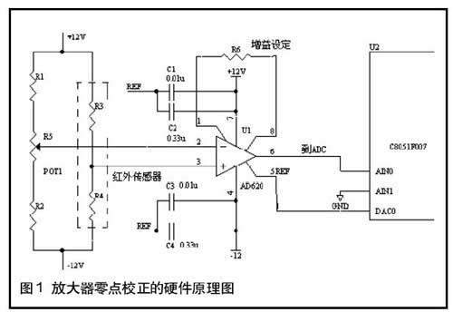 放大器输出电压经ain0送至单片机片上的adc转化为
