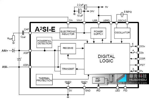 stm8l151g芯片电路图