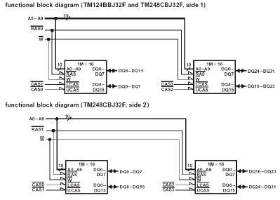 存储器 基础知识,ram 模块基础